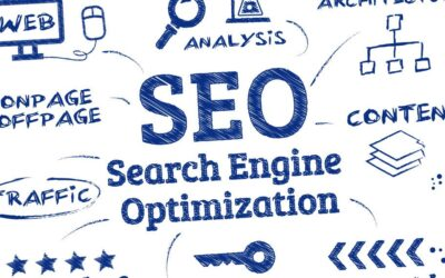 SEO: How it Helps Your Local Business